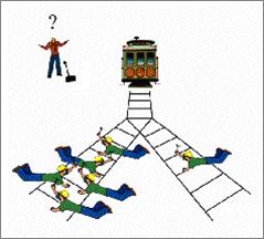 Dilema del tranvía 1